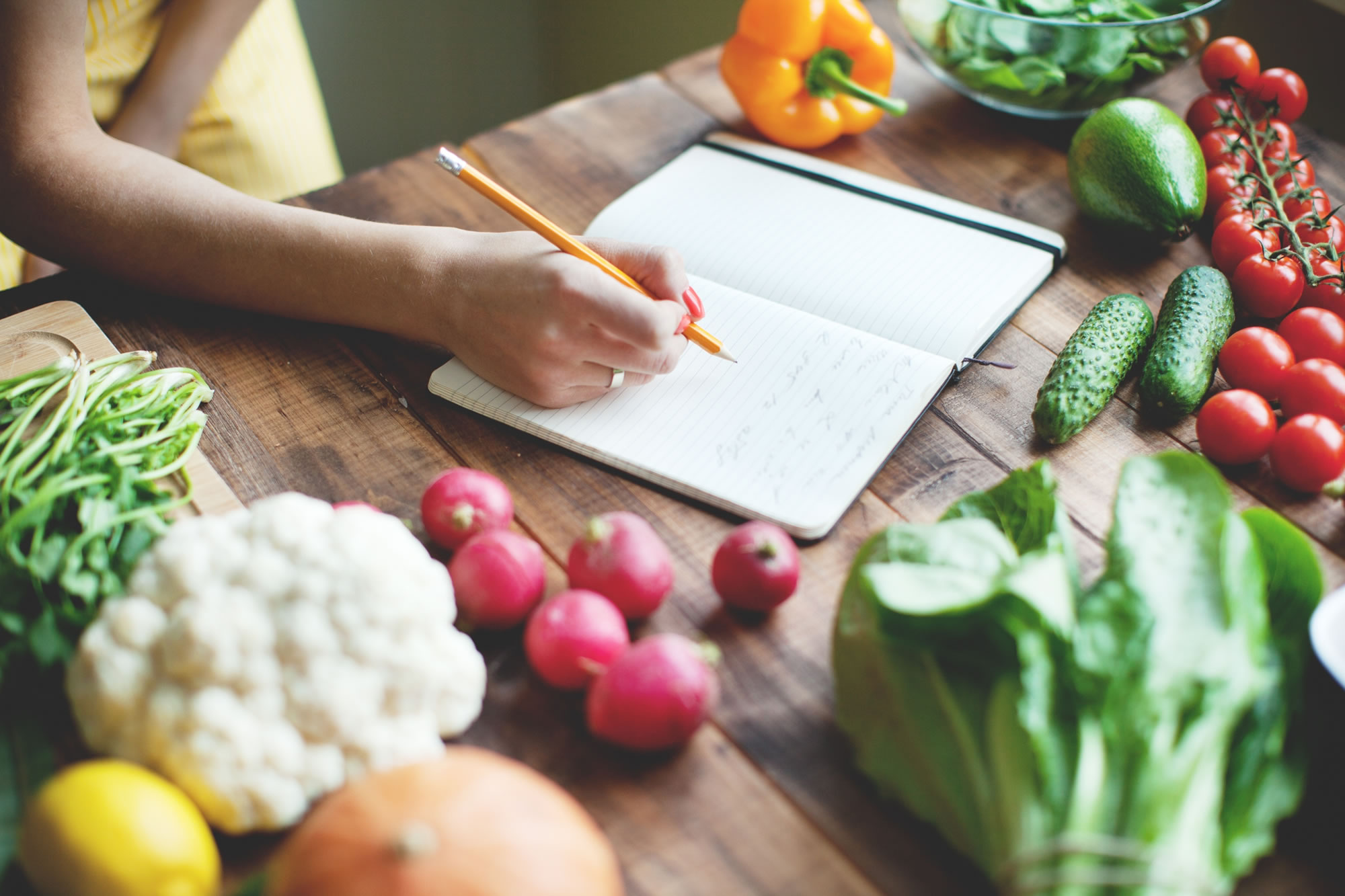 Diets, diets and more diets… which is the right one for me?